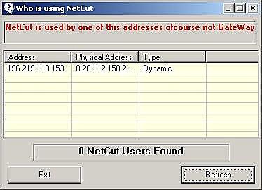 Anti NetCut indir