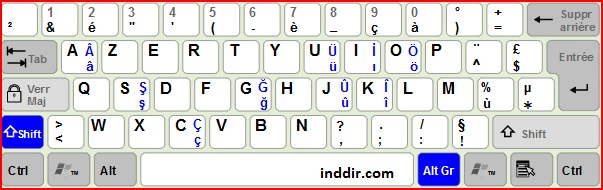 Genisletilmis turkce klavye